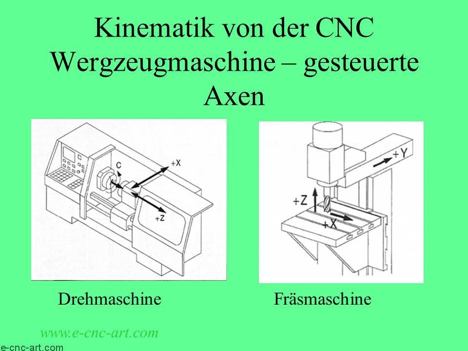 Programmierung von CNC-Werkzeugmaschinen 07