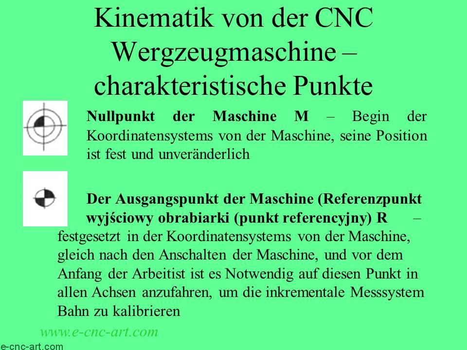 Programmierung von CNC-Werkzeugmaschinen 08