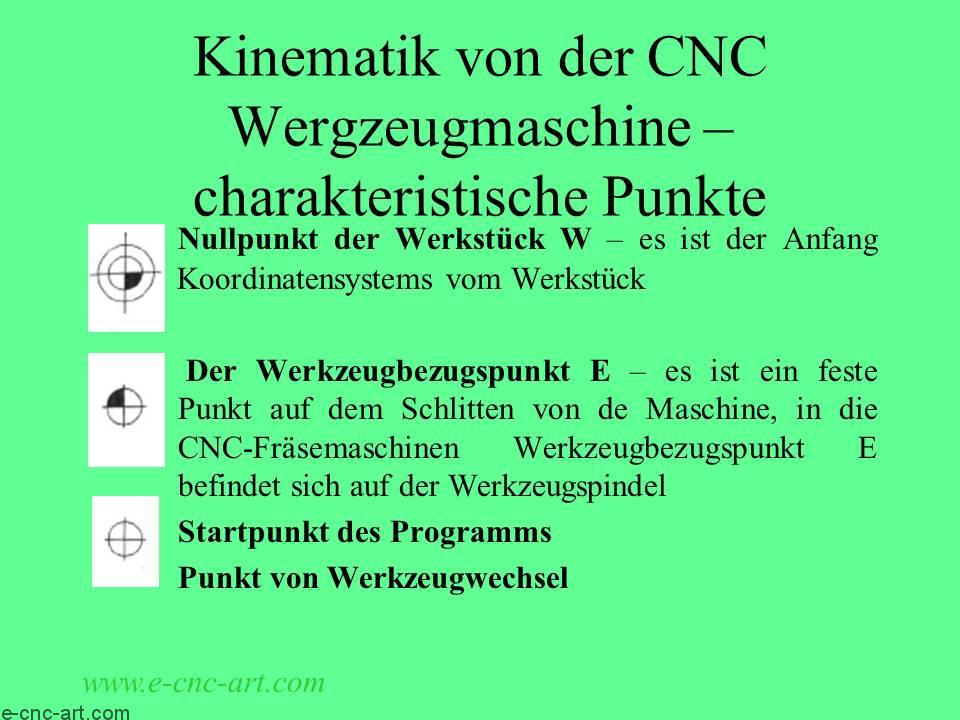Programmierung von CNC-Werkzeugmaschinen 09